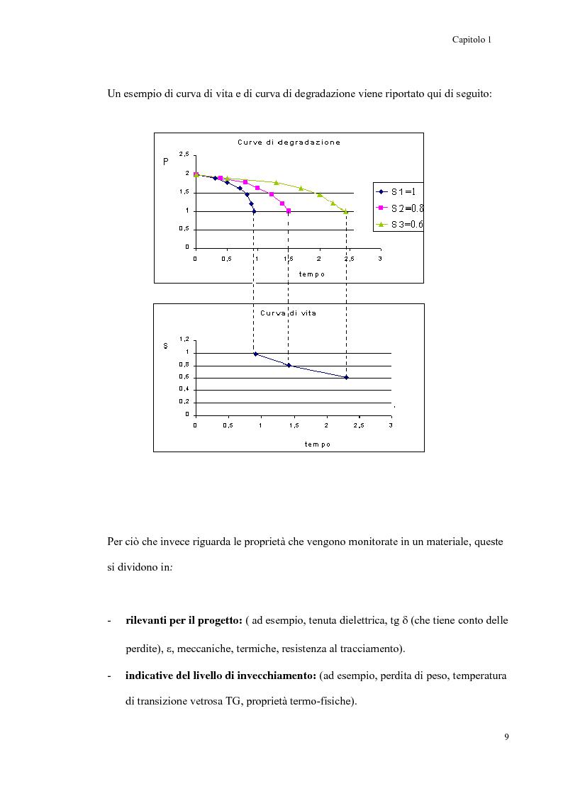 Anteprima della tesi: Caratterizzazione elettrica nel breve e medio termine di schede PCB multistrato, Pagina 4