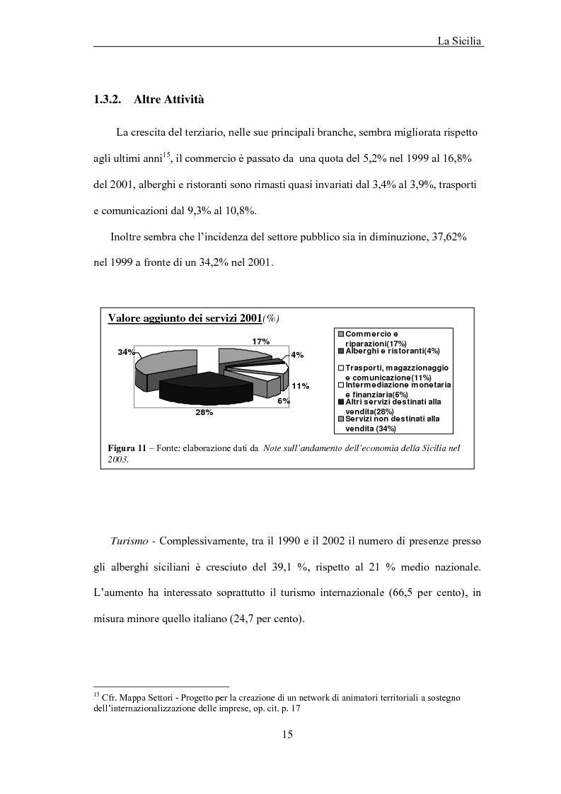 Anteprima della tesi: La Sicilia e le economie mediterranee - Prospettive in relazione al partenariato euromediterraneo, Pagina 15