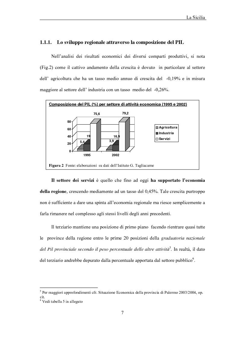 Anteprima della tesi: La Sicilia e le economie mediterranee - Prospettive in relazione al partenariato euromediterraneo, Pagina 7