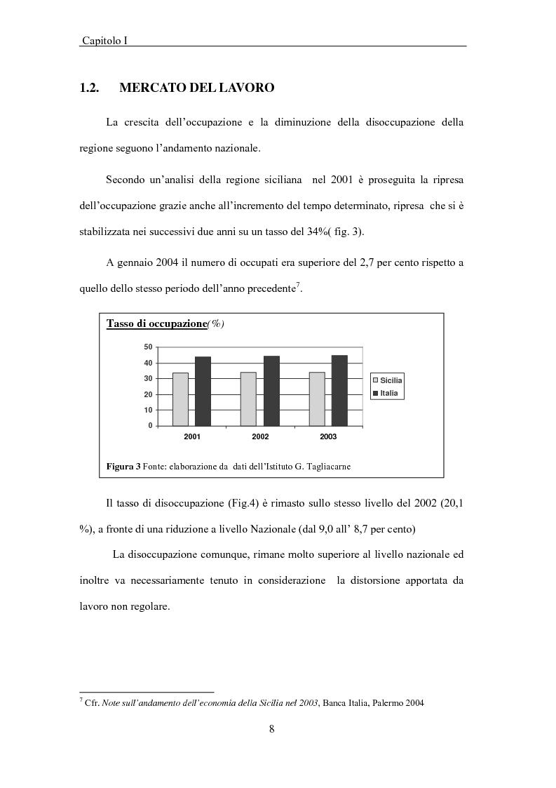 Anteprima della tesi: La Sicilia e le economie mediterranee - Prospettive in relazione al partenariato euromediterraneo, Pagina 8