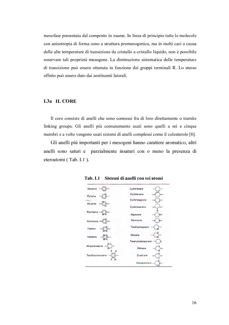 Anteprima della tesi: Sintesi e Caratterizzazione Mediante Diffrattometria a Raggi X su Polveri Cristalline a Temperatura Variabile di Nuovi Materiali Liquido-Cristallini, Pagina 11