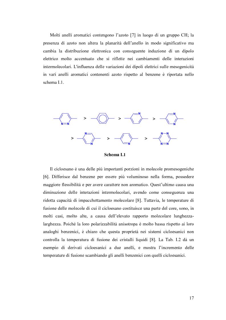 Anteprima della tesi: Sintesi e Caratterizzazione Mediante Diffrattometria a Raggi X su Polveri Cristalline a Temperatura Variabile di Nuovi Materiali Liquido-Cristallini, Pagina 12