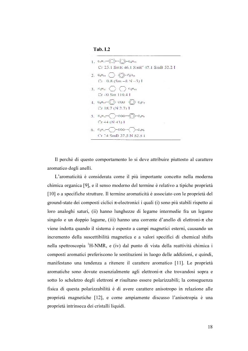 Anteprima della tesi: Sintesi e Caratterizzazione Mediante Diffrattometria a Raggi X su Polveri Cristalline a Temperatura Variabile di Nuovi Materiali Liquido-Cristallini, Pagina 13