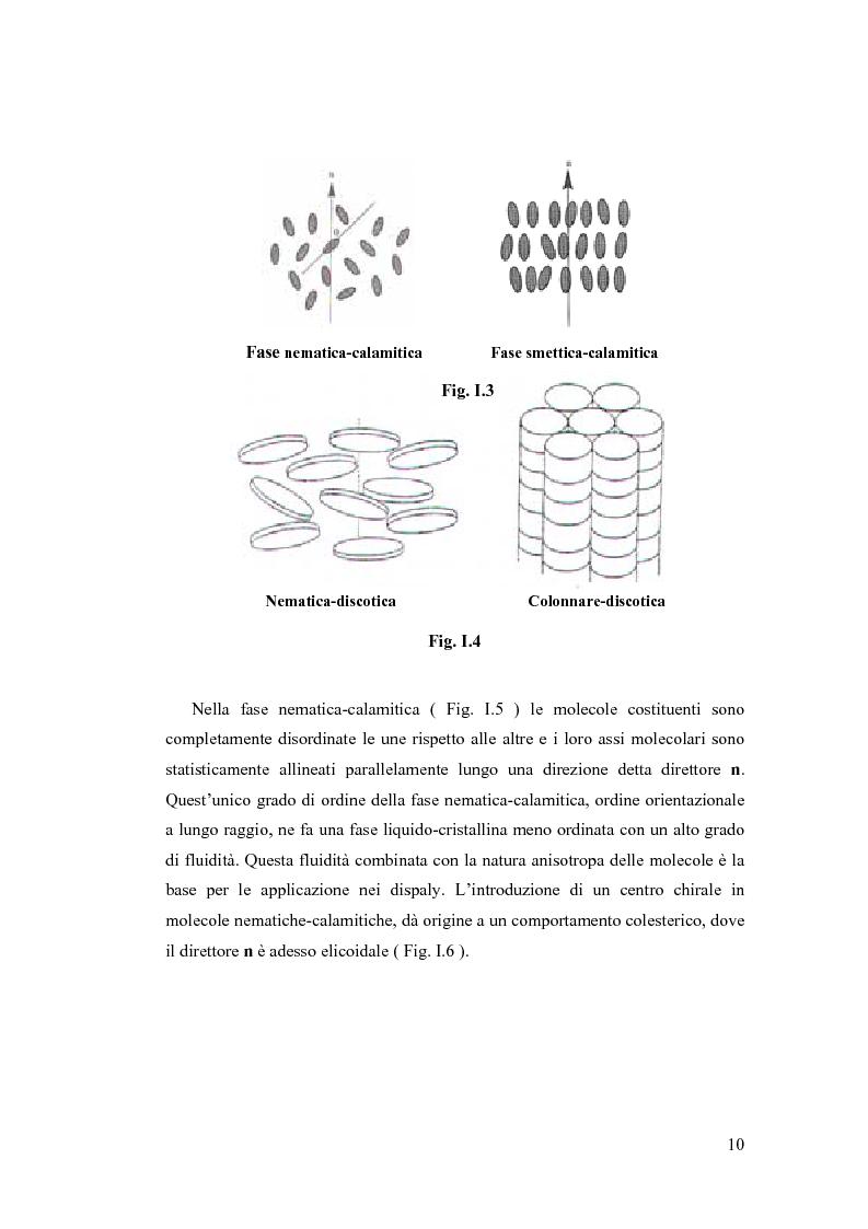 Anteprima della tesi: Sintesi e Caratterizzazione Mediante Diffrattometria a Raggi X su Polveri Cristalline a Temperatura Variabile di Nuovi Materiali Liquido-Cristallini, Pagina 5