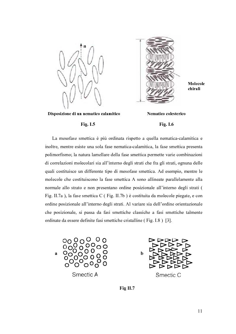 Anteprima della tesi: Sintesi e Caratterizzazione Mediante Diffrattometria a Raggi X su Polveri Cristalline a Temperatura Variabile di Nuovi Materiali Liquido-Cristallini, Pagina 6