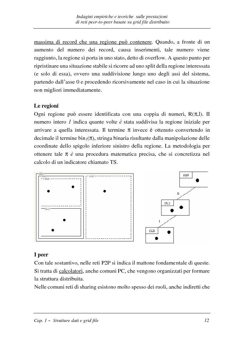 Anteprima della tesi: Indagini empiriche e teoriche sulle prestazioni di reti peer-to-peer basate su grid-file distribuito, Pagina 11