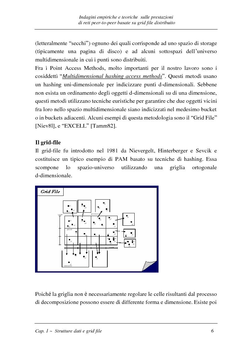 Anteprima della tesi: Indagini empiriche e teoriche sulle prestazioni di reti peer-to-peer basate su grid-file distribuito, Pagina 5