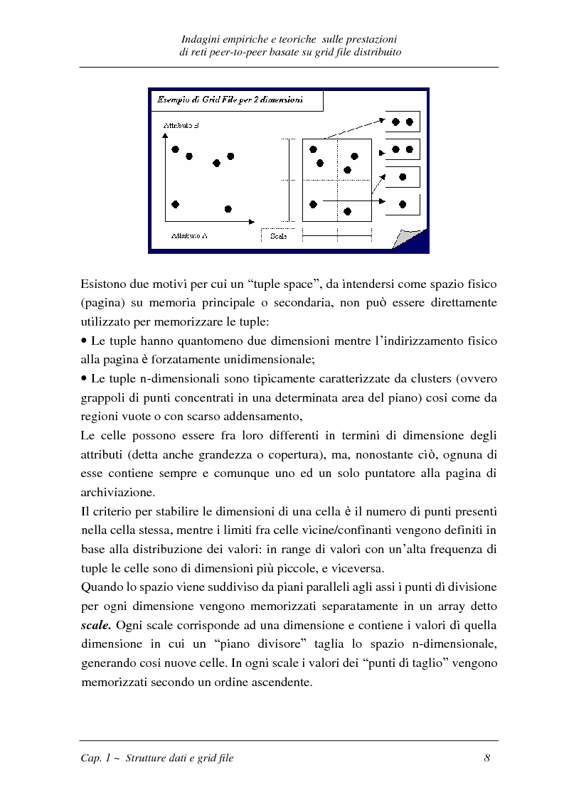 Anteprima della tesi: Indagini empiriche e teoriche sulle prestazioni di reti peer-to-peer basate su grid-file distribuito, Pagina 7