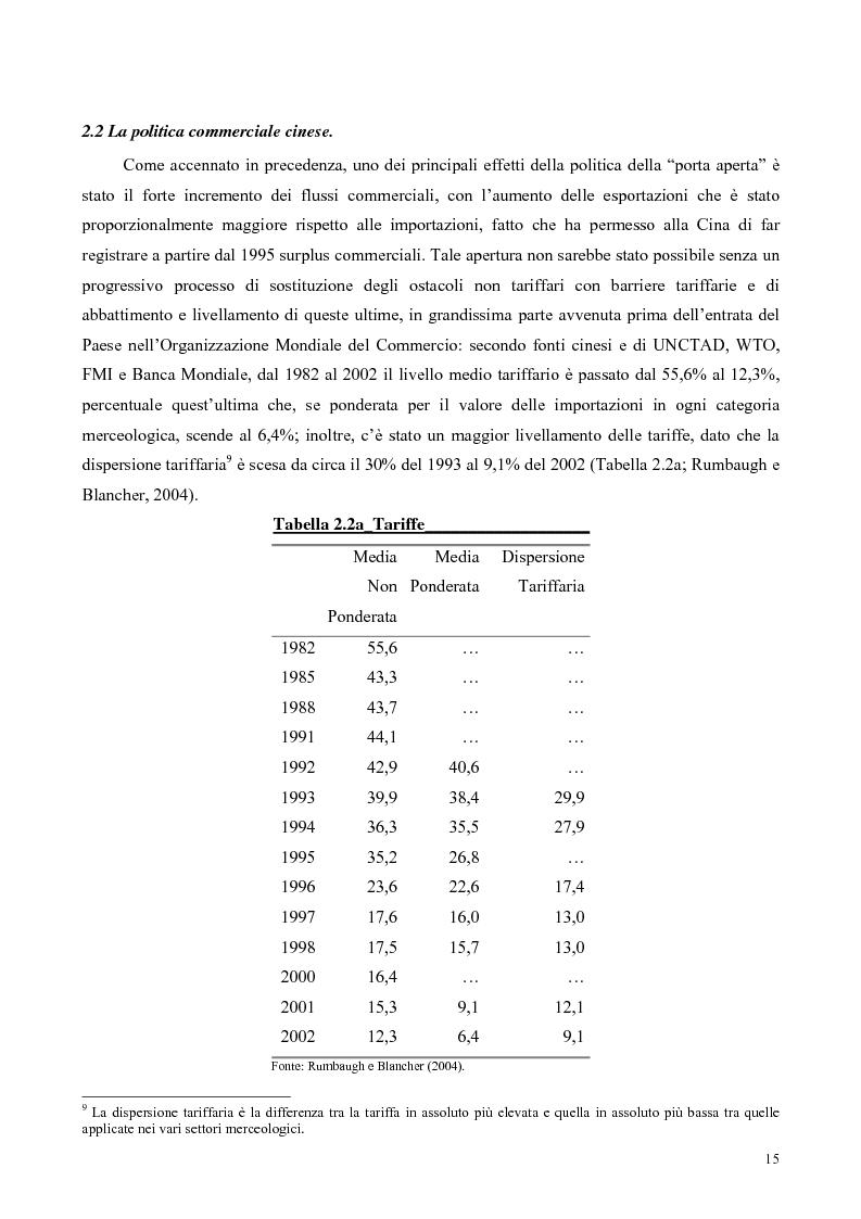 Anteprima della tesi: La Cina tra globalizzazione e democratizzazione, Pagina 13