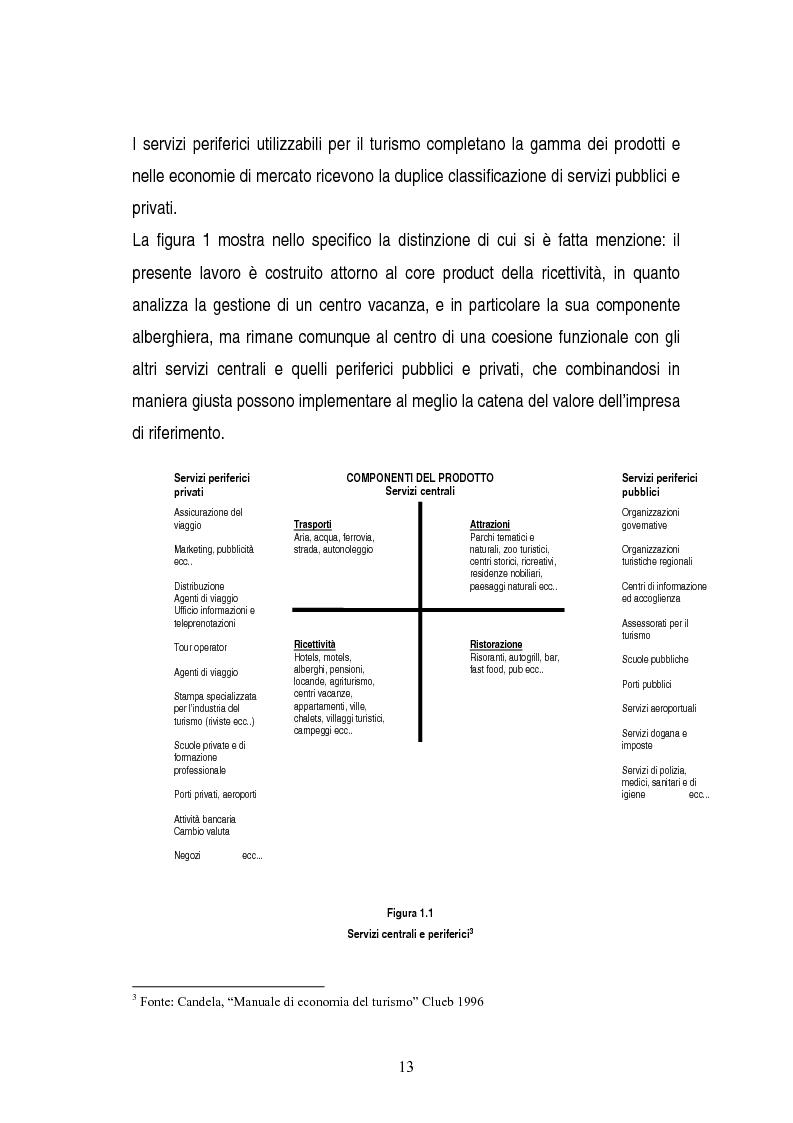Anteprima della tesi: La gestione dei servizi di un villaggio turistico, Pagina 9