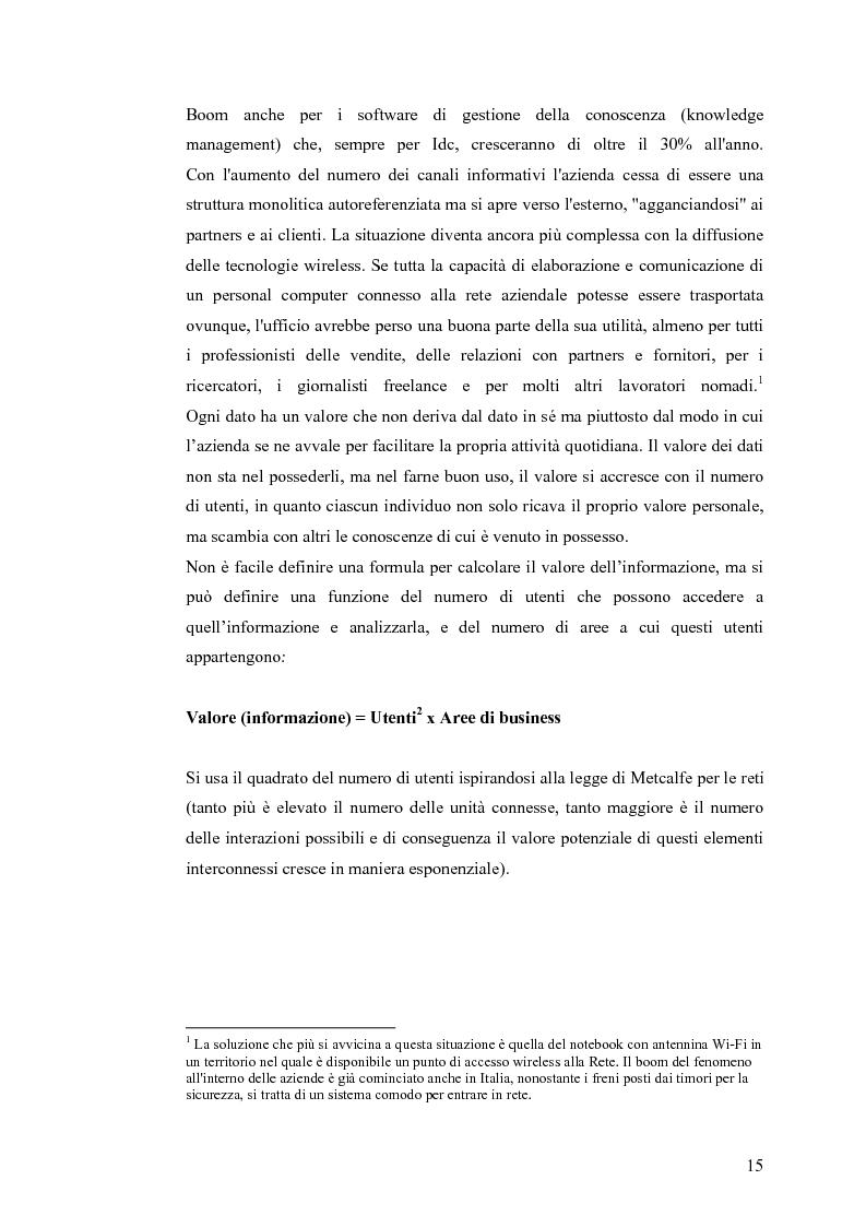 Anteprima della tesi: Il knowledge management nella distribuzione moderna: strumenti e soluzioni di business intelligence, Pagina 12