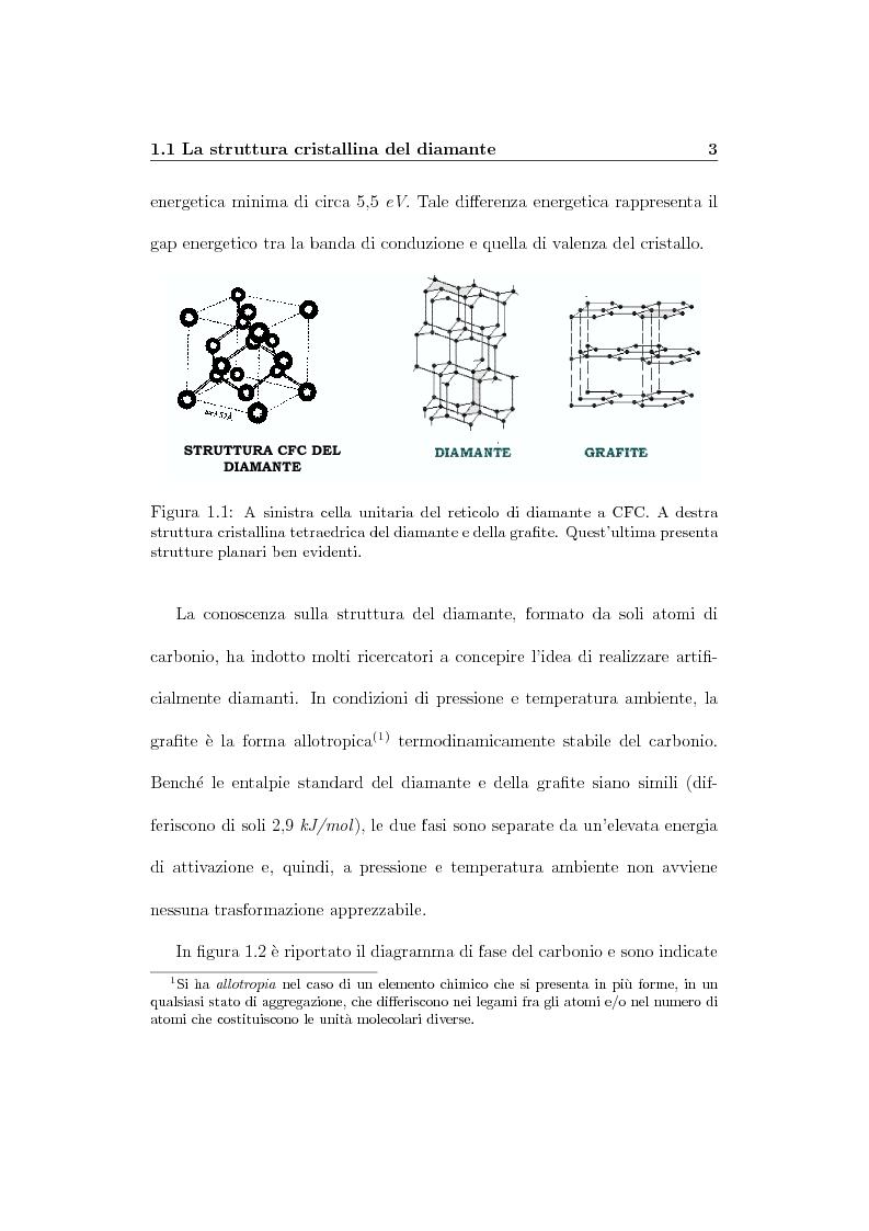 Anteprima della tesi: Parametri dosimetrici caratterizzanti i rivelatori a diamante CVD per la dosimetria di fasci radioterapici, Pagina 10