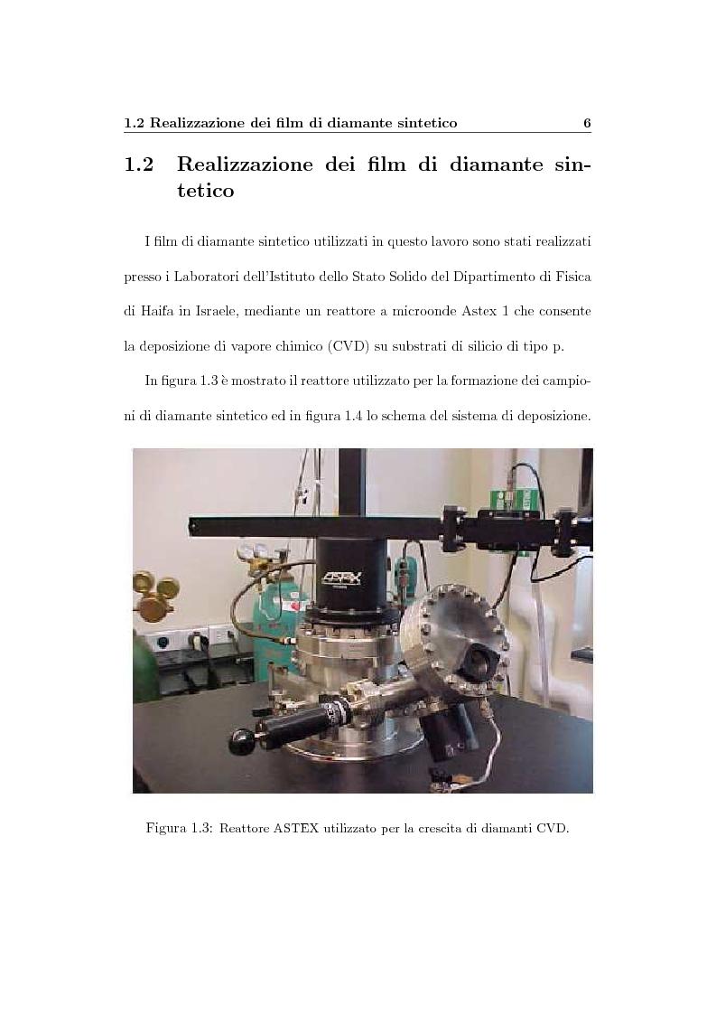 Anteprima della tesi: Parametri dosimetrici caratterizzanti i rivelatori a diamante CVD per la dosimetria di fasci radioterapici, Pagina 13