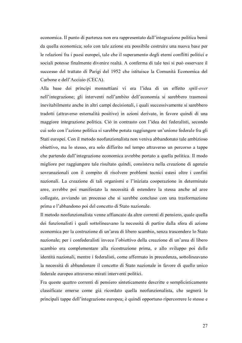 Anteprima della tesi: Event-Study and Econometrics Model of government bonds in European Union., Pagina 15