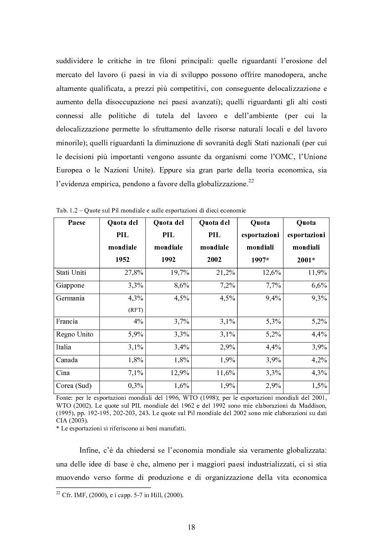 Anteprima della tesi: Giappone: crisi strutturale dell'economia e investimenti diretti in Italia e in Europa, Pagina 10