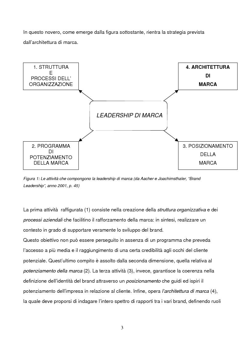 Anteprima della tesi: L'architettura di marca nel settore automotive: il caso BMW group, Pagina 2