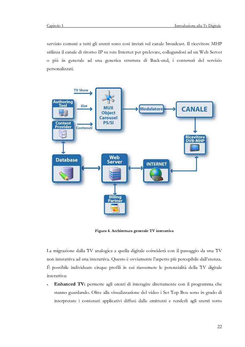 Anteprima della tesi: Sviluppo di un servizio di teleprenotazione eventi per Tv digitale su piattaforma DVB-MHP, Pagina 11