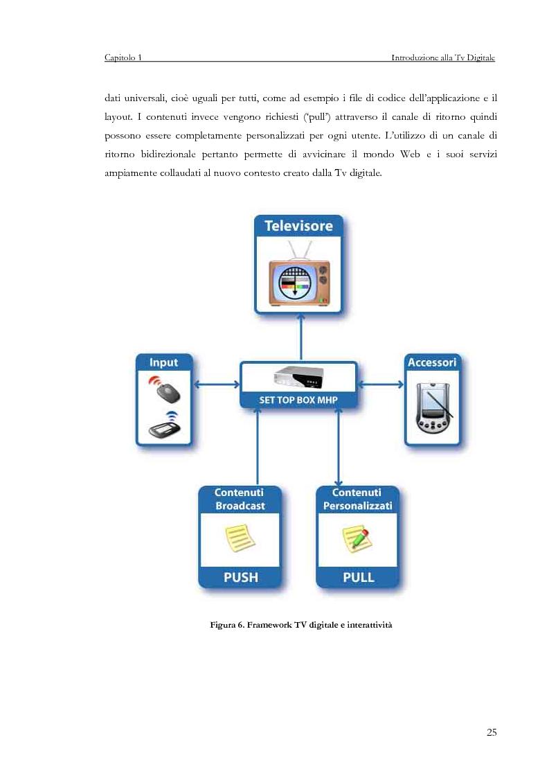 Anteprima della tesi: Sviluppo di un servizio di teleprenotazione eventi per Tv digitale su piattaforma DVB-MHP, Pagina 14