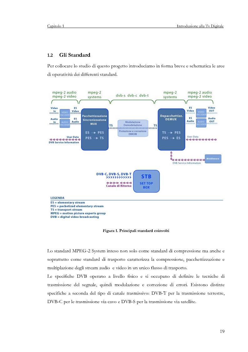 Anteprima della tesi: Sviluppo di un servizio di teleprenotazione eventi per Tv digitale su piattaforma DVB-MHP, Pagina 8
