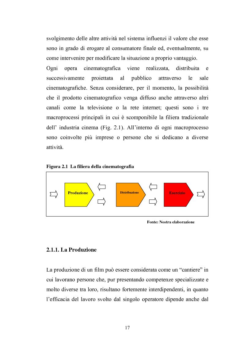 Anteprima della tesi: Il Cinema Digitale: un'opportunità per lo sviluppo della cinematografia, Pagina 12