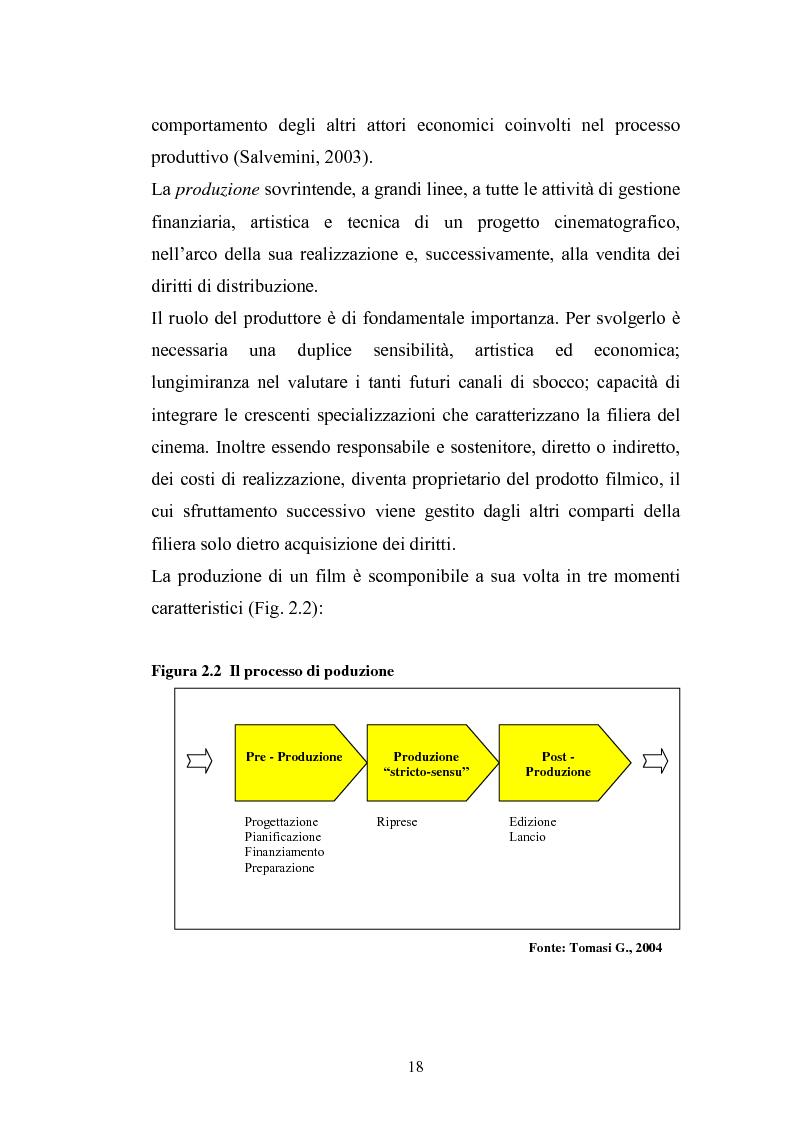 Anteprima della tesi: Il Cinema Digitale: un'opportunità per lo sviluppo della cinematografia, Pagina 13