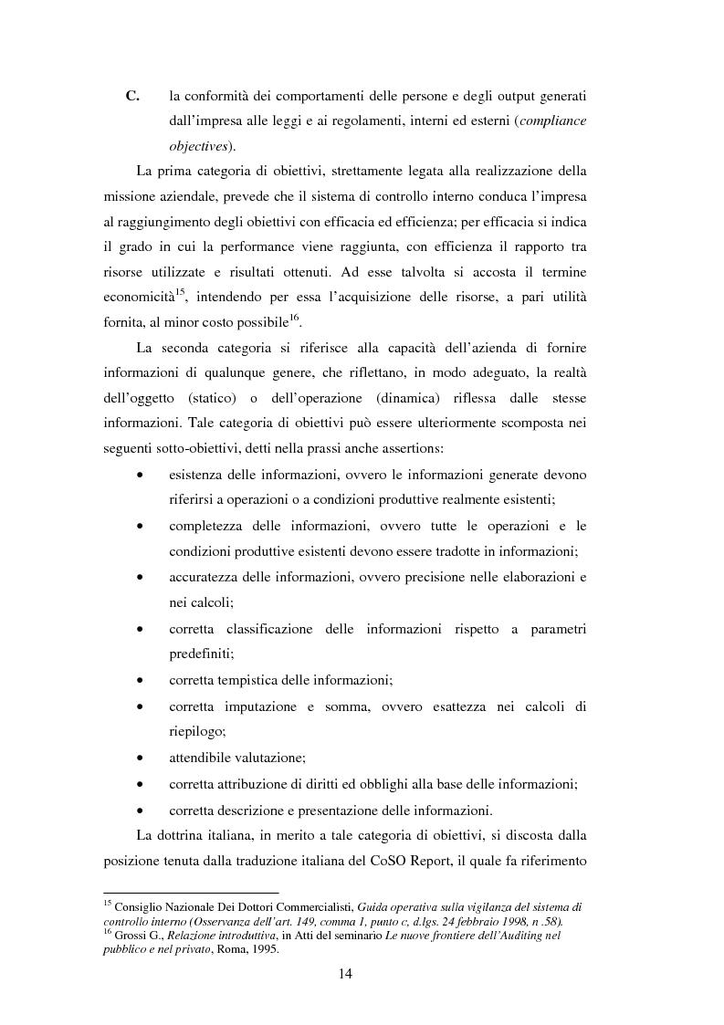 Anteprima della tesi: Il sistema dei controlli interni nelle aziende complesse, Pagina 13