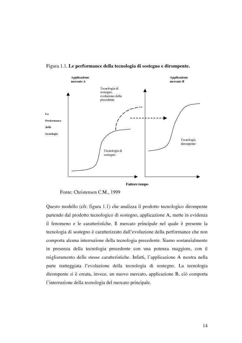 Anteprima della tesi: Le politiche di comunicazione dei prodotti tecnologici dirompenti nel mercato globale. Il caso Jepssen, Pagina 8