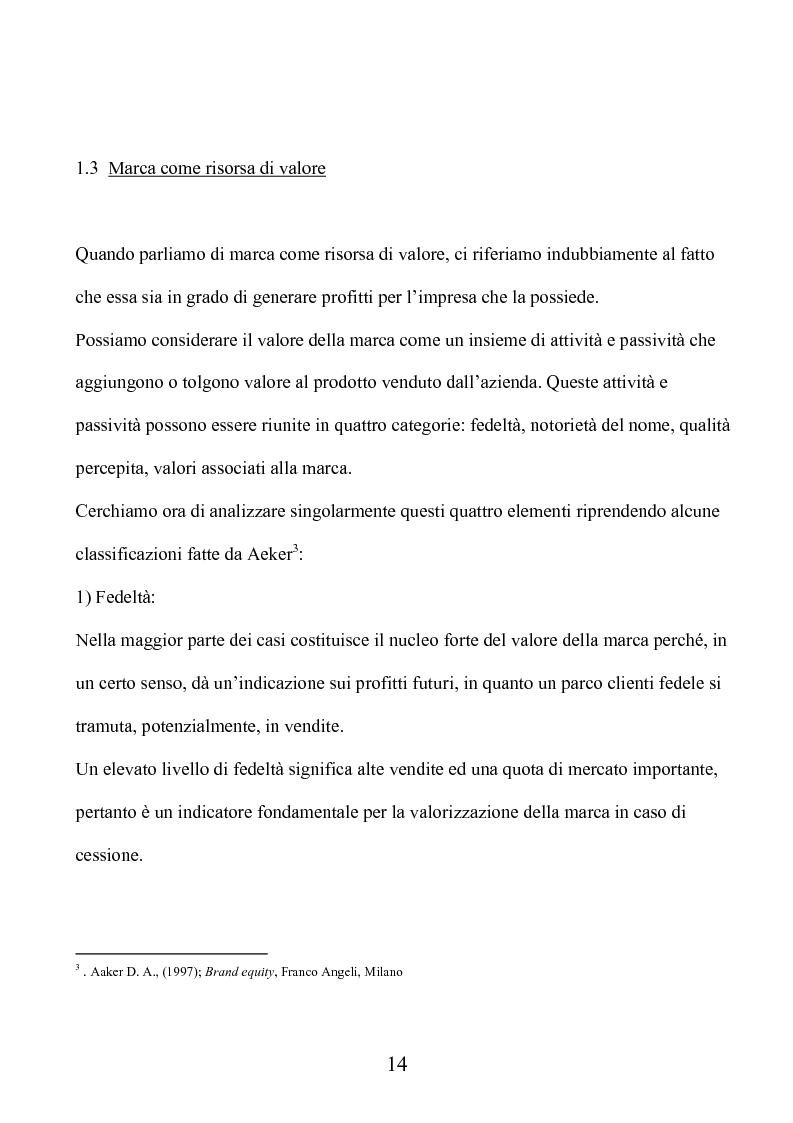 Anteprima della tesi: Marca e packaging per il successo aziendale: Il caso Aquolina, nuovi universi sensoriali per la cosmesi., Pagina 9