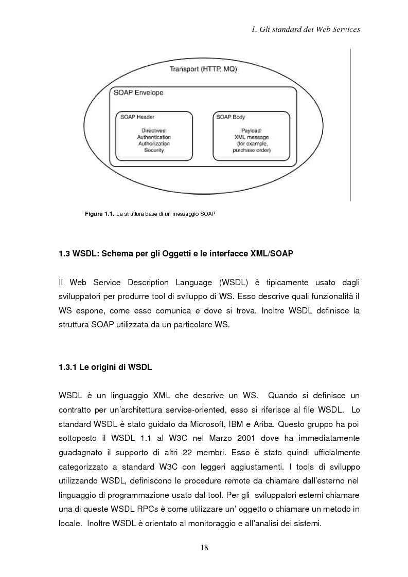 Anteprima della tesi: Sicurezza e Web Services, Pagina 11