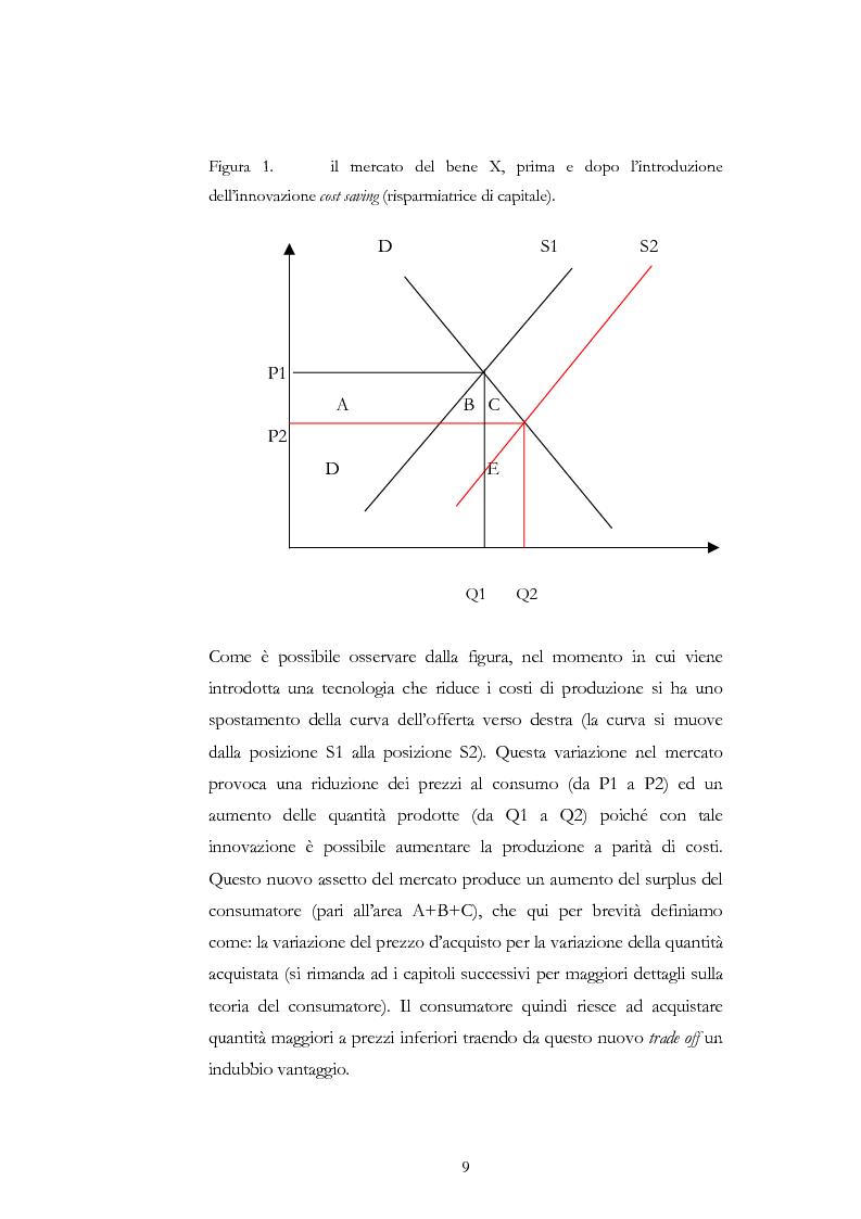 Anteprima della tesi: Atteggiamento dei consumatori verso gli alimenti geneticamente modificati: applicazione del choice modelling nella città di Bari, Pagina 9