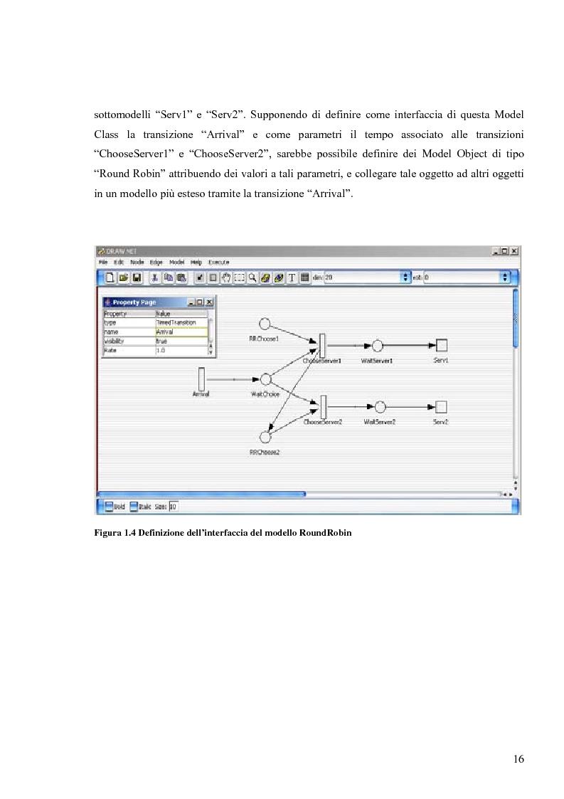 Anteprima della tesi: Tecniche basate su paradigma ad oggetti per l'analisi di sistemi complessi, Pagina 13