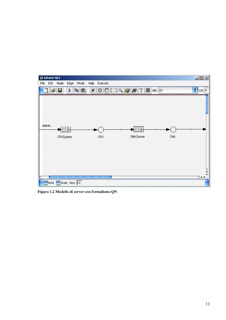 Anteprima della tesi: Tecniche basate su paradigma ad oggetti per l'analisi di sistemi complessi, Pagina 8