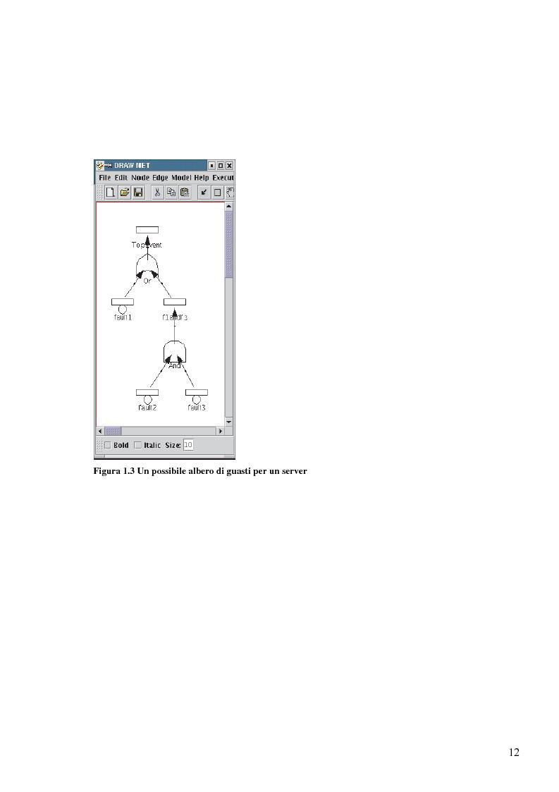 Anteprima della tesi: Tecniche basate su paradigma ad oggetti per l'analisi di sistemi complessi, Pagina 9