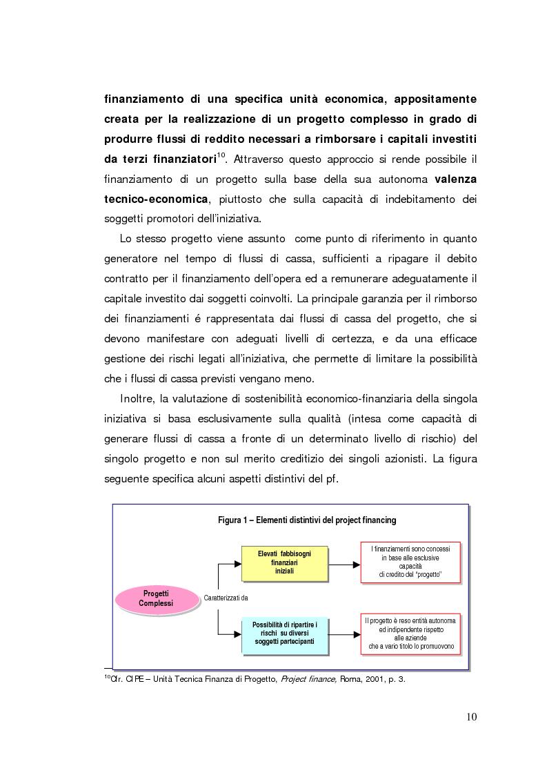 Anteprima della tesi: Il project financing: strumento innovativo per il sistema bancario, Pagina 10