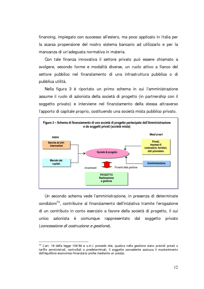 Anteprima della tesi: Il project financing: strumento innovativo per il sistema bancario, Pagina 12