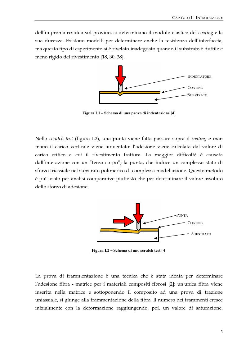 """Anteprima della tesi: Studio dell'adesione tra film polimerici e rivestimenti """"cerameri""""mediante la prova di frammentazione, Pagina 3"""