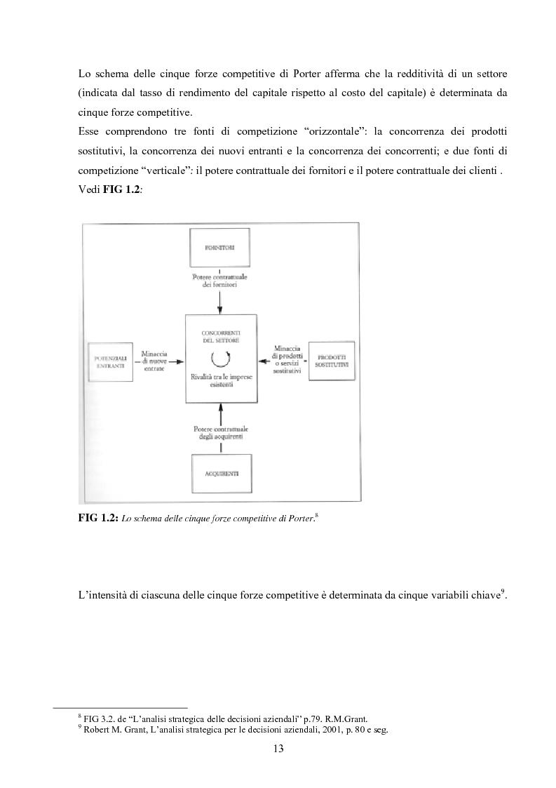 Anteprima della tesi: I modelli competitivi del settore automobilistico, Pagina 10