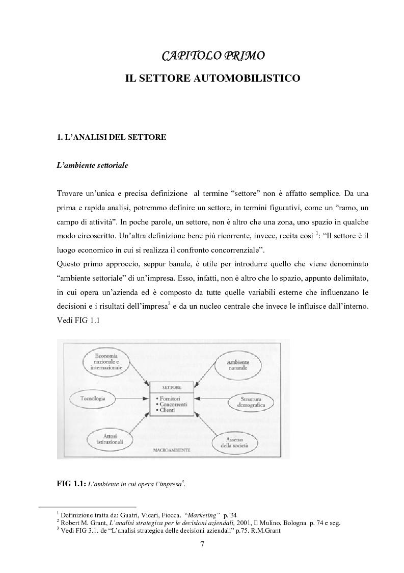 Anteprima della tesi: I modelli competitivi del settore automobilistico, Pagina 4