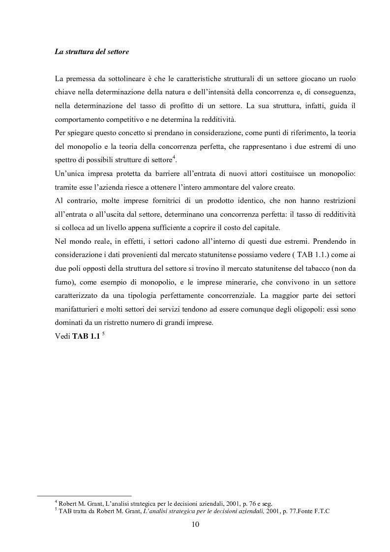 Anteprima della tesi: I modelli competitivi del settore automobilistico, Pagina 7