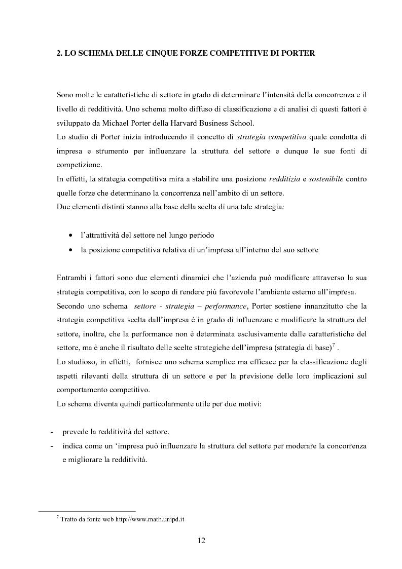 Anteprima della tesi: I modelli competitivi del settore automobilistico, Pagina 9