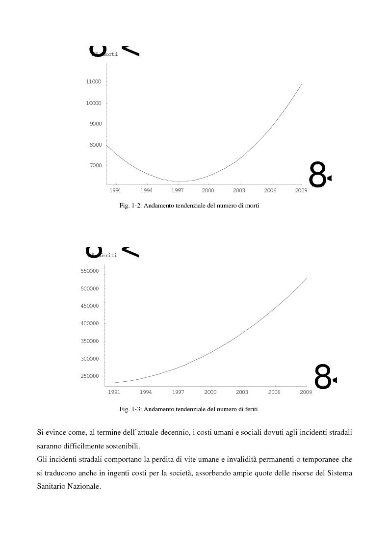 Anteprima della tesi: Metodi di simulazione per la ricostruzione degli incidenti stradali, Pagina 3
