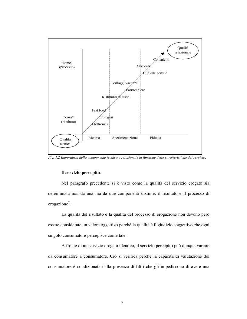 Anteprima della tesi: Approccio tradizionale e nuove tendenze nella Customer Satisfaction, Pagina 7