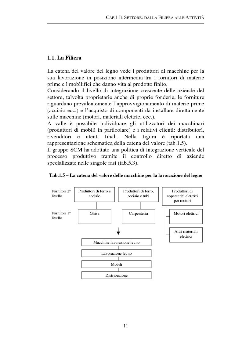 Anteprima della tesi: Gestione strategica dei costi e creazione di valore per il cliente: il caso delle macchine per la lavorazione del legno, Pagina 11