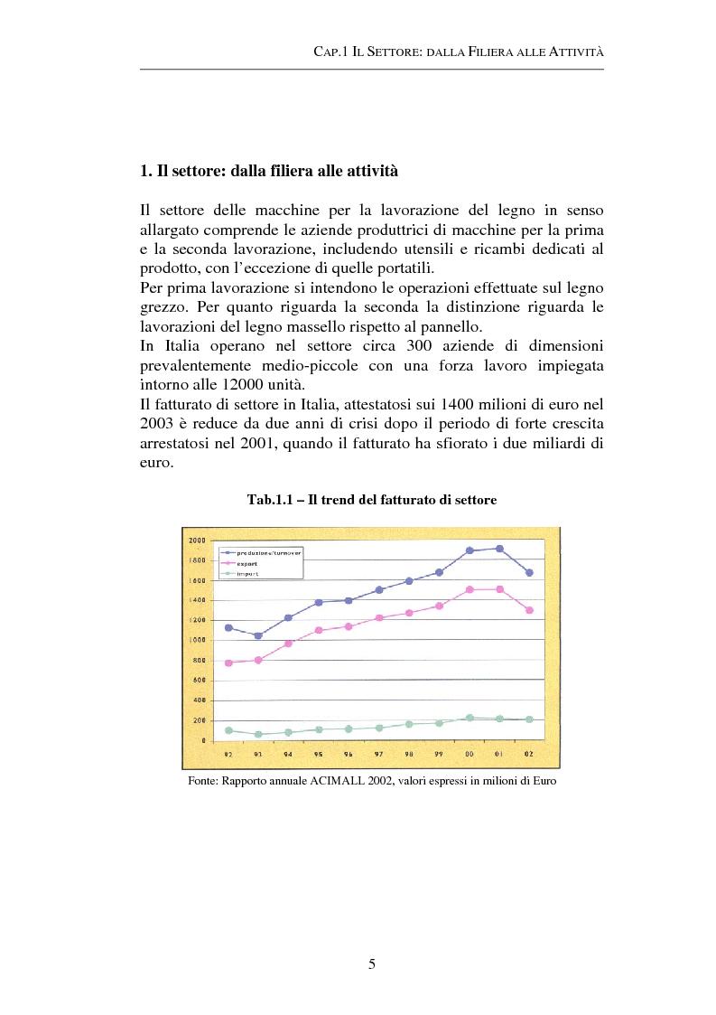 Anteprima della tesi: Gestione strategica dei costi e creazione di valore per il cliente: il caso delle macchine per la lavorazione del legno, Pagina 5