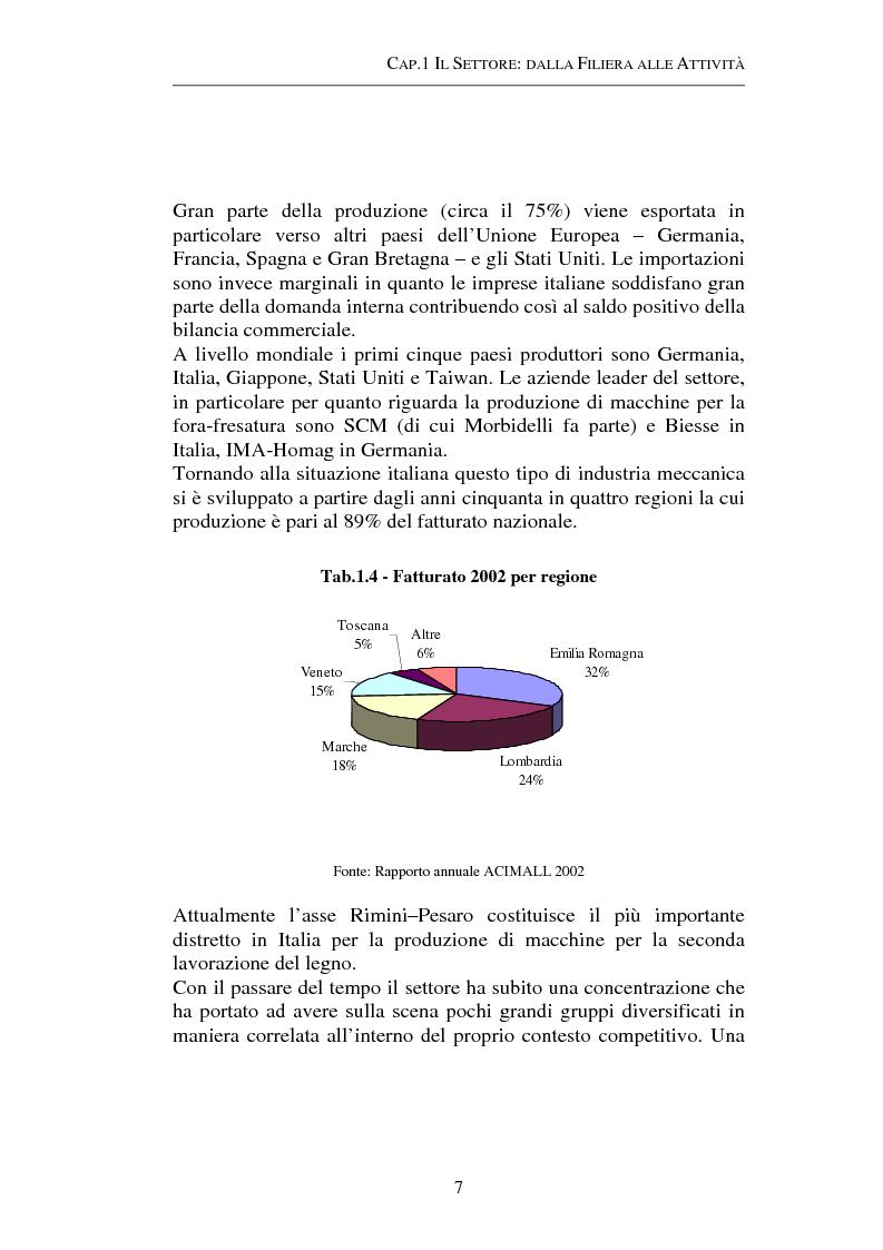 Anteprima della tesi: Gestione strategica dei costi e creazione di valore per il cliente: il caso delle macchine per la lavorazione del legno, Pagina 7