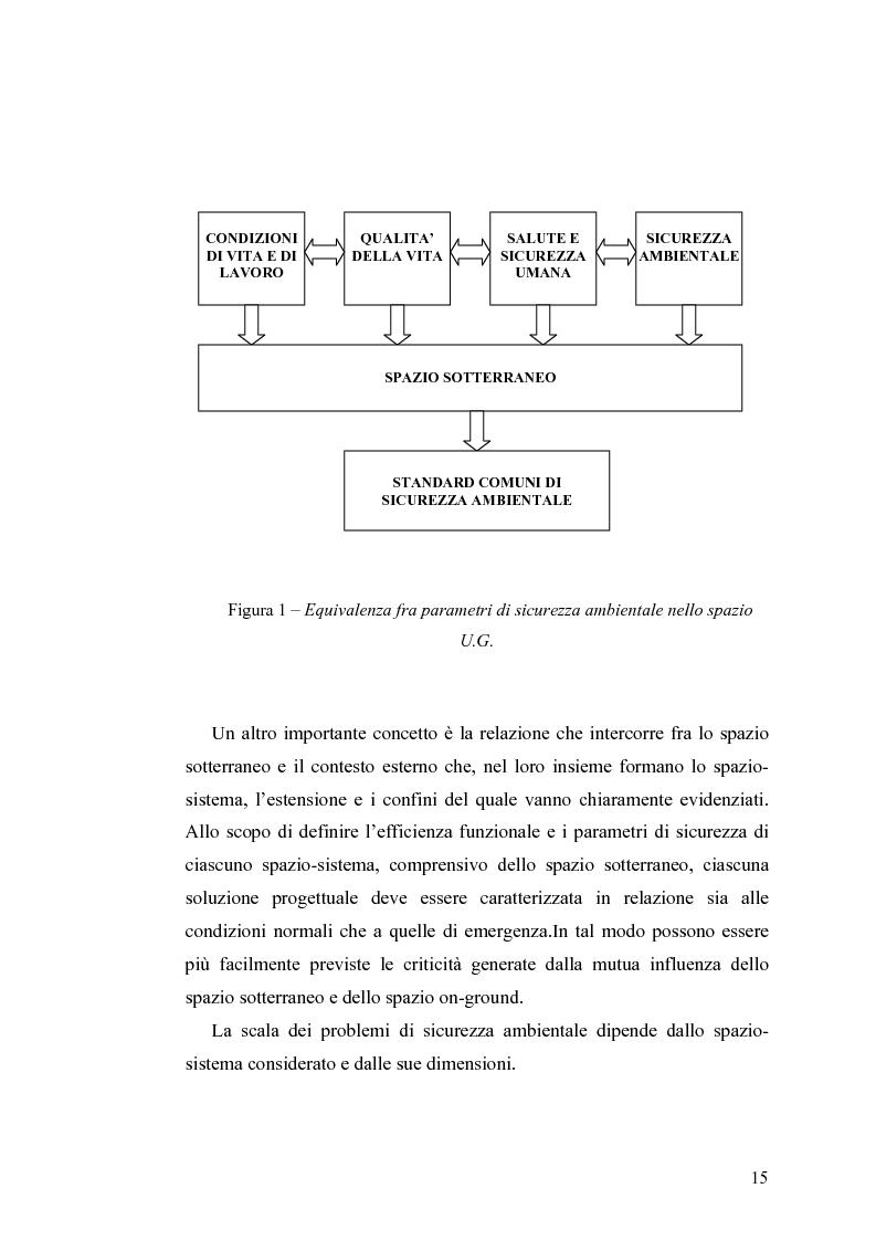 Anteprima della tesi: Tecnologie e Metodologie per la Sicurezza negli Spazi Underground, Pagina 10