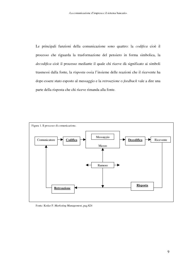 Anteprima della tesi: La banca e la comunicazione pubblicitaria. Caso aziendale: Monte dei Paschi di Siena S.p.a., Pagina 5