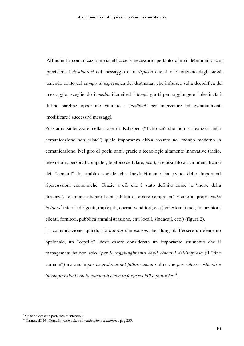 Anteprima della tesi: La banca e la comunicazione pubblicitaria. Caso aziendale: Monte dei Paschi di Siena S.p.a., Pagina 6