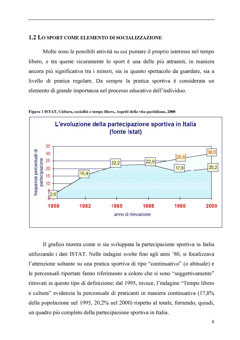 Anteprima della tesi: Il Karate: aspetti sociali, educativi e culturali, Pagina 8