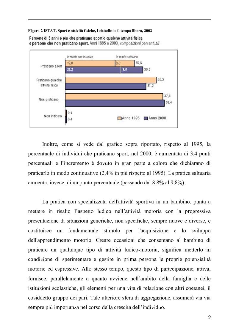 Anteprima della tesi: Il Karate: aspetti sociali, educativi e culturali, Pagina 9